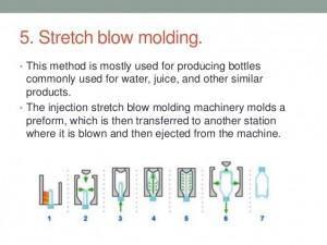 stretch blow mould